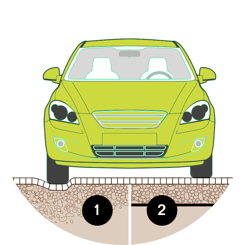 Drivetex